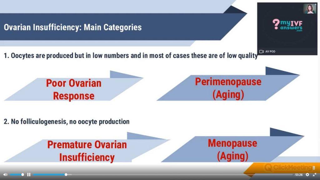 Ovarian insufficiency